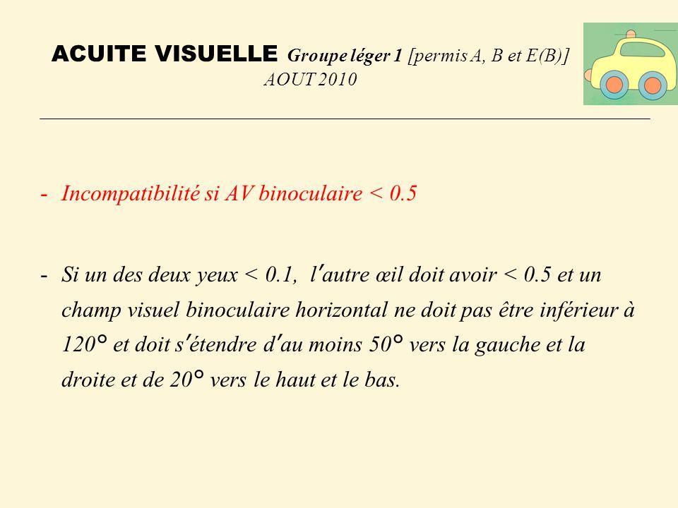 ACUITE VISUELLE Groupe léger 1 [permis A, B et E(B)] AOUT 2010